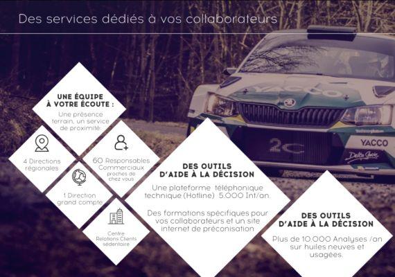 yacco-agence-presentation-ppt-2