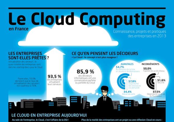agence-infographie-apx-informatique-cloud