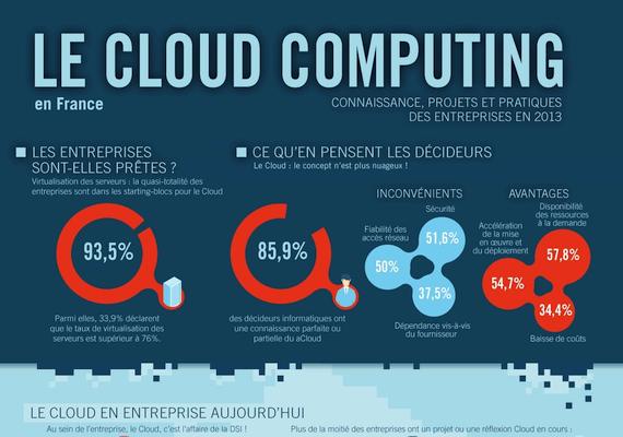 agence-infographie-apx-informatique-cloud2